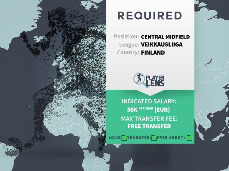 FINLAND_Veikkausliiga_CM