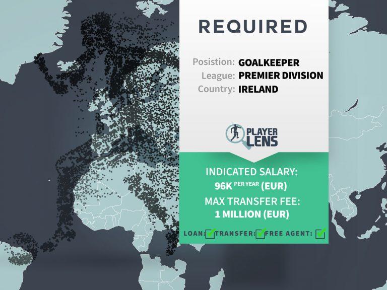 Ireland_PremierDivision_GK